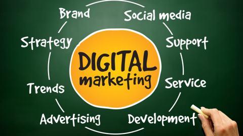 Pengembangan Bisnis dengan Menerapkan Digital Marketing