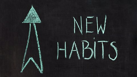 7 Habits of the Most Highly Effective People