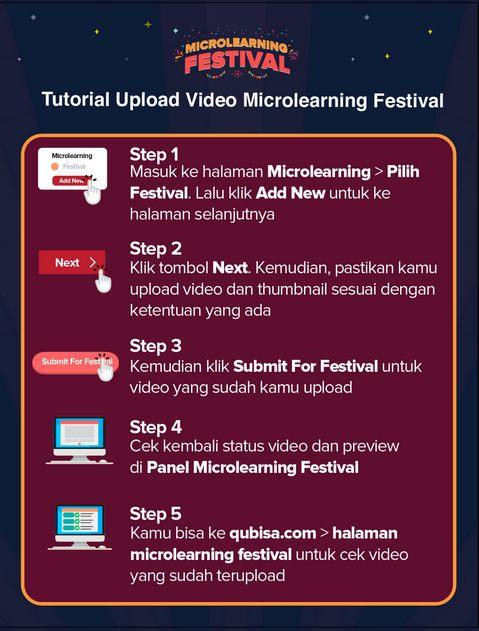 tutorialuploadmicrofestival mobile